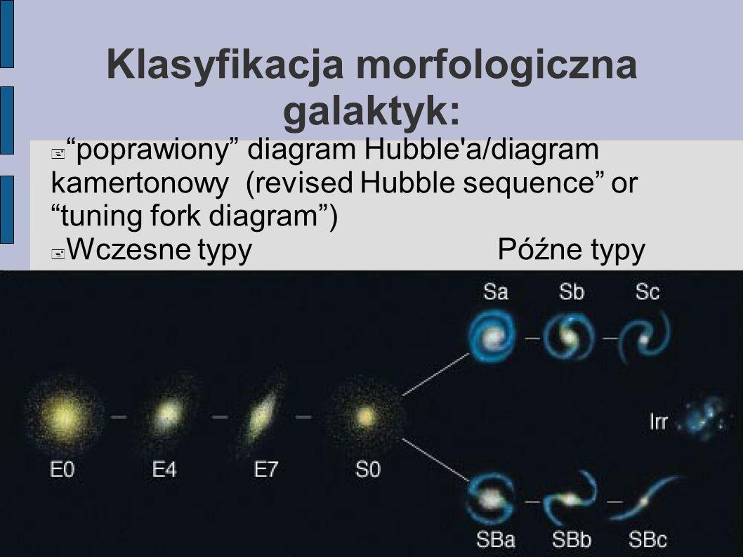 Klasyfikacja de Vaucouleursa De Vaucouleurs, 1959 unowocześnienie systemu Hubble a, włączenie galaktyk nieregularnych, płynne przejścia między typami Typy pośrednie :  Między galaktykami spiralnymi z poprzeczką i bez poprzeczki: SA- SAB – SB  Spiralne płynnie przechodzące w nieregularne: Sc- Scd-Sd-Sdm-Im  Precyzyjniejsza definicja typów galaktyk spiralnych, oparta na spiralności bądź pierścieniowości struktury, z typami pośrednimi: (r) (s) (rs)
