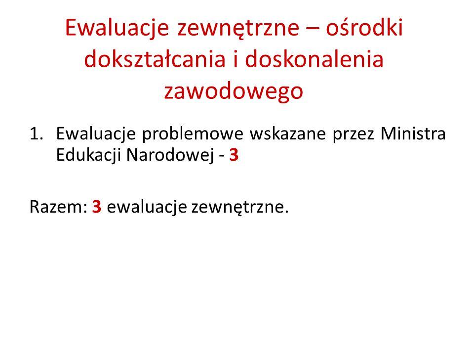 Ewaluacje zewnętrzne – ośrodki dokształcania i doskonalenia zawodowego 1.Ewaluacje problemowe wskazane przez Ministra Edukacji Narodowej - 3 Razem: 3 ewaluacje zewnętrzne.