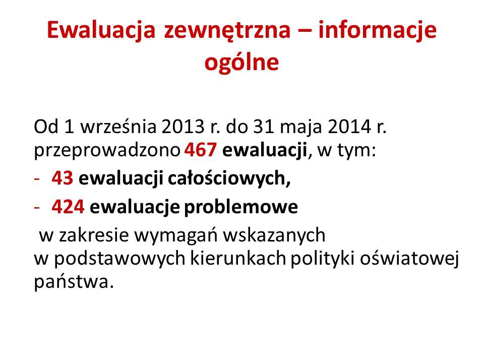 Ewaluacja zewnętrzna – informacje ogólne Od 1 września 2013 r.