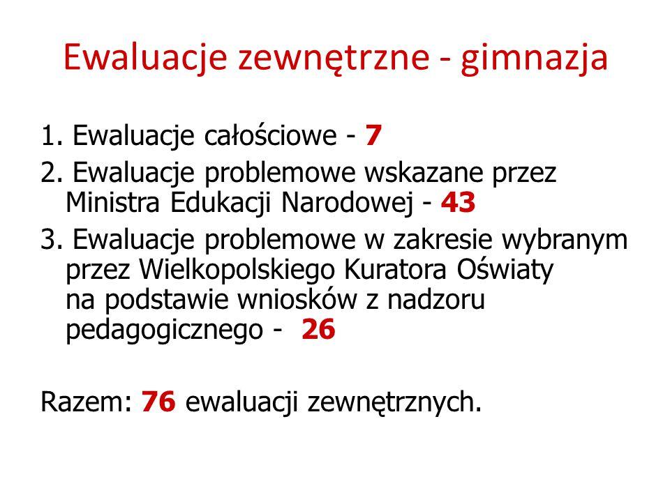Ewaluacje zewnętrzne - gimnazja 1. Ewaluacje całościowe - 7 2.