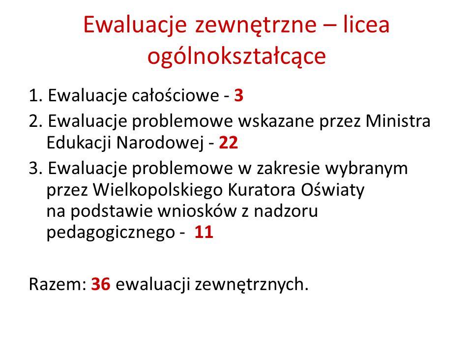 Ewaluacje zewnętrzne – licea ogólnokształcące 1. Ewaluacje całościowe - 3 2.