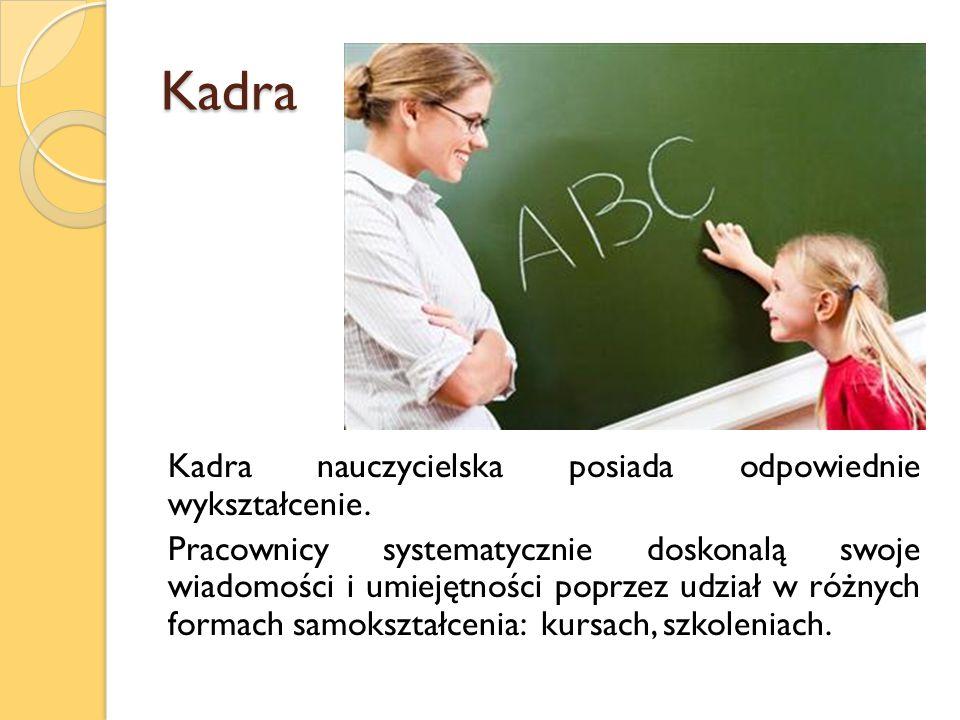 Kadra Kadra nauczycielska posiada odpowiednie wykształcenie. Pracownicy systematycznie doskonalą swoje wiadomości i umiejętności poprzez udział w różn