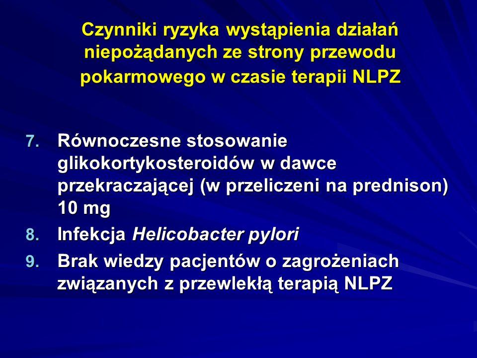 Czynniki ryzyka wystąpienia działań niepożądanych ze strony przewodu pokarmowego w czasie terapii NLPZ 7. Równoczesne stosowanie glikokortykosteroidów