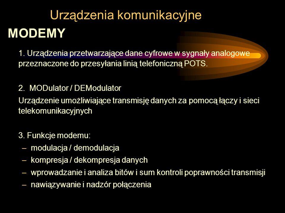 Urządzenia komunikacyjne MODEMY 1.