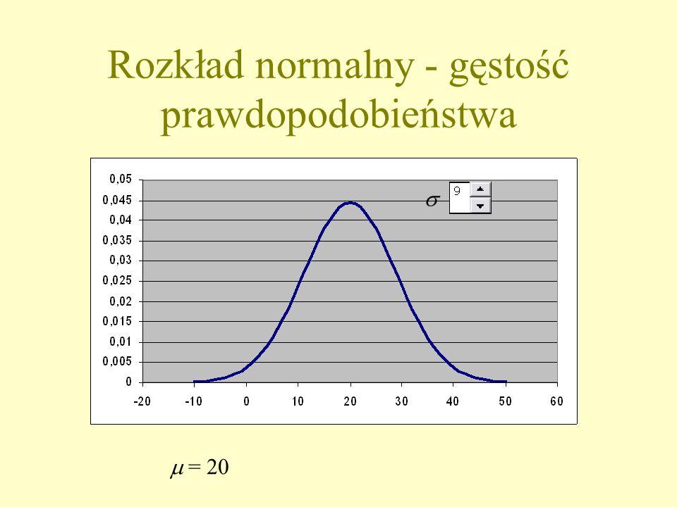 Rozkład normalny - gęstość prawdopodobieństwa  = 20 