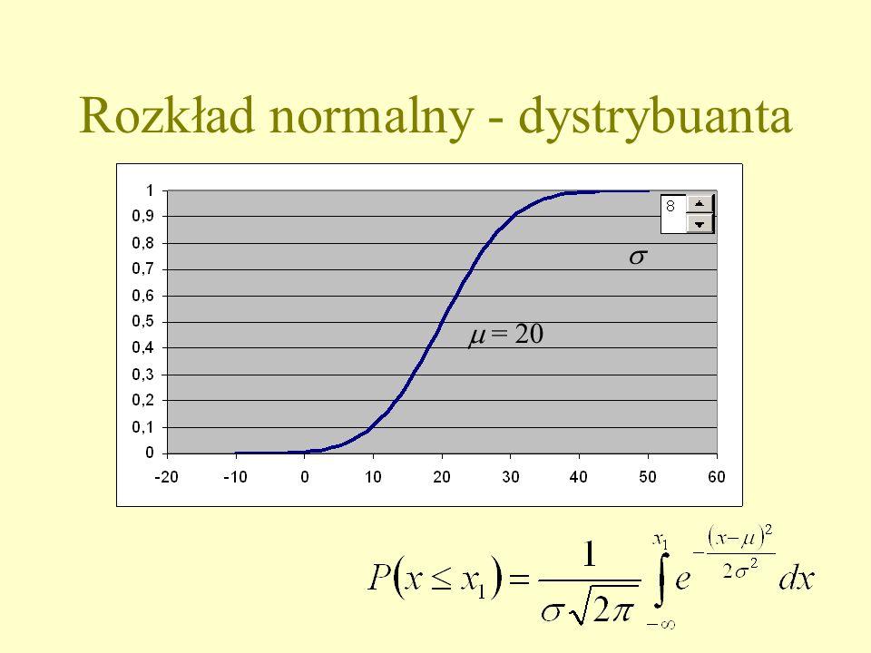 Rozkład normalny - dystrybuanta  = 20 