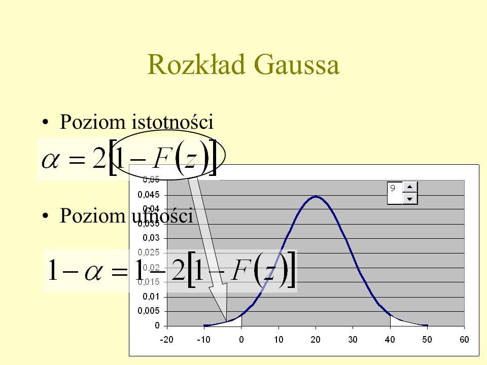 Rozkład Gaussa Poziom istotności Poziom ufności