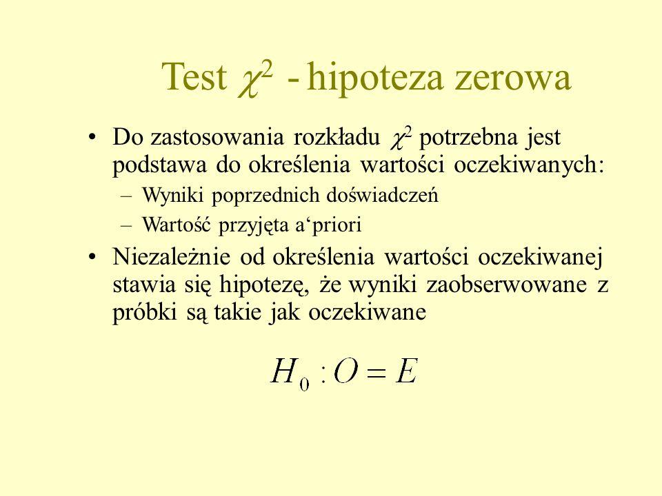 Test  2 - hipoteza zerowa Do zastosowania rozkładu  2 potrzebna jest podstawa do określenia wartości oczekiwanych: –Wyniki poprzednich doświadczeń –Wartość przyjęta a'priori Niezależnie od określenia wartości oczekiwanej stawia się hipotezę, że wyniki zaobserwowane z próbki są takie jak oczekiwane