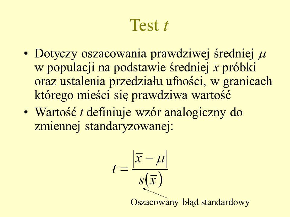 Test t Dotyczy oszacowania prawdziwej średniej  w populacji na podstawie średniej x próbki oraz ustalenia przedziału ufności, w granicach którego mieści się prawdziwa wartość Wartość t definiuje wzór analogiczny do zmiennej standaryzowanej: Oszacowany błąd standardowy