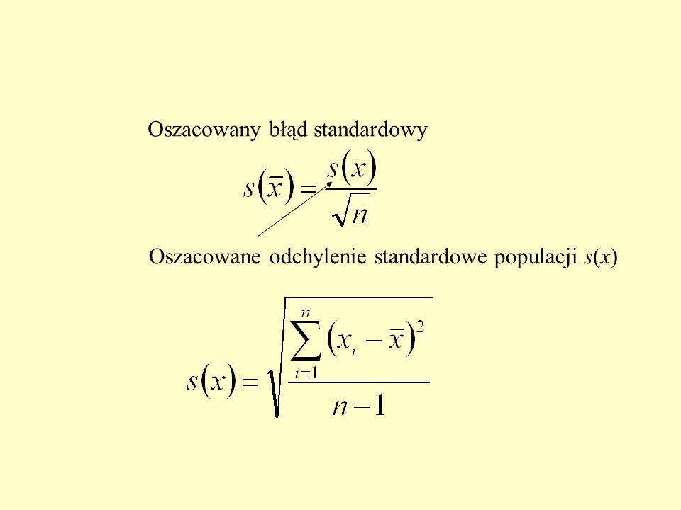 Oszacowane odchylenie standardowe populacji s(x)