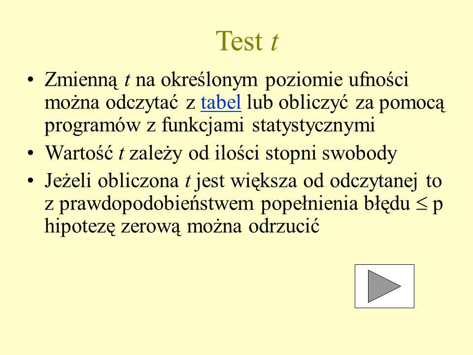 Test t Zmienną t na określonym poziomie ufności można odczytać z tabel lub obliczyć za pomocą programów z funkcjami statystycznymitabel Wartość t zależy od ilości stopni swobody Jeżeli obliczona t jest większa od odczytanej to z prawdopodobieństwem popełnienia błędu  p hipotezę zerową można odrzucić