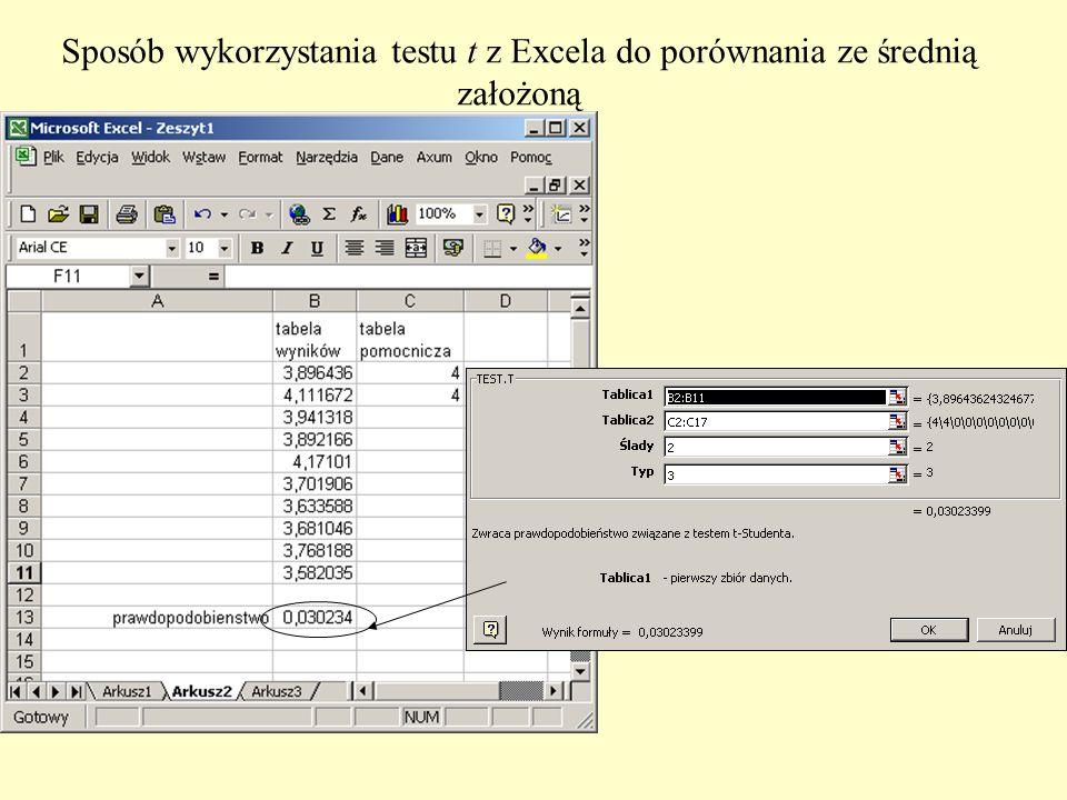 Sposób wykorzystania testu t z Excela do porównania ze średnią założoną