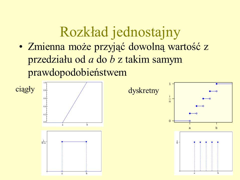Rozkład jednostajny Zmienna może przyjąć dowolną wartość z przedziału od a do b z takim samym prawdopodobieństwem ciągły dyskretny