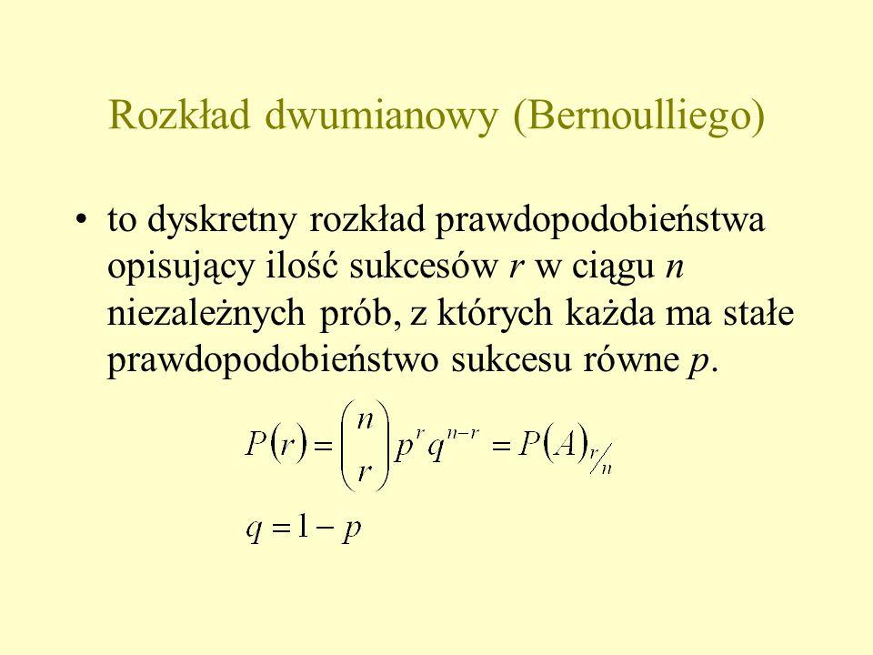 Rozkład dwumianowy (Bernoulliego) to dyskretny rozkład prawdopodobieństwa opisujący ilość sukcesów r w ciągu n niezależnych prób, z których każda ma stałe prawdopodobieństwo sukcesu równe p.