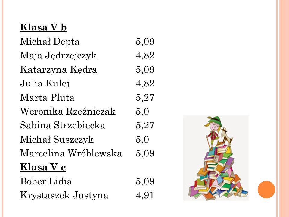 Klasa V b Michał Depta5,09 Maja Jędrzejczyk 4,82 Katarzyna Kędra5,09 Julia Kulej4,82 Marta Pluta5,27 Weronika Rzeźniczak5,0 Sabina Strzebiecka5,27 Michał Suszczyk5,0 Marcelina Wróblewska5,09 Klasa V c Bober Lidia5,09 Krystaszek Justyna4,91