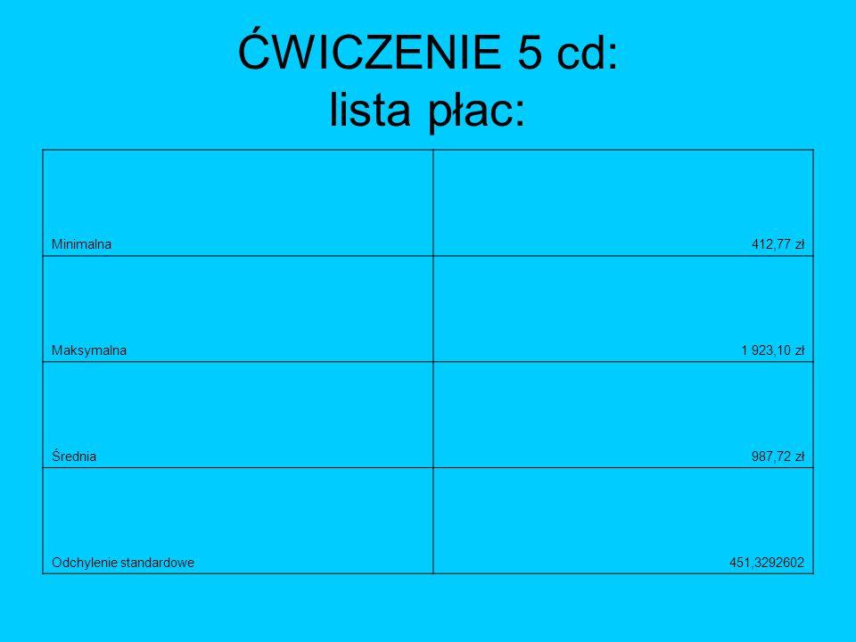 ĆWICZENIE 5 cd: lista płac: Minimalna412,77 zł Maksymalna1 923,10 zł Średnia987,72 zł Odchylenie standardowe451,3292602