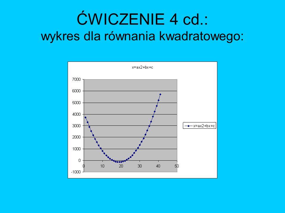 ĆWICZENIE 4 cd.: wykres dla równania kwadratowego:
