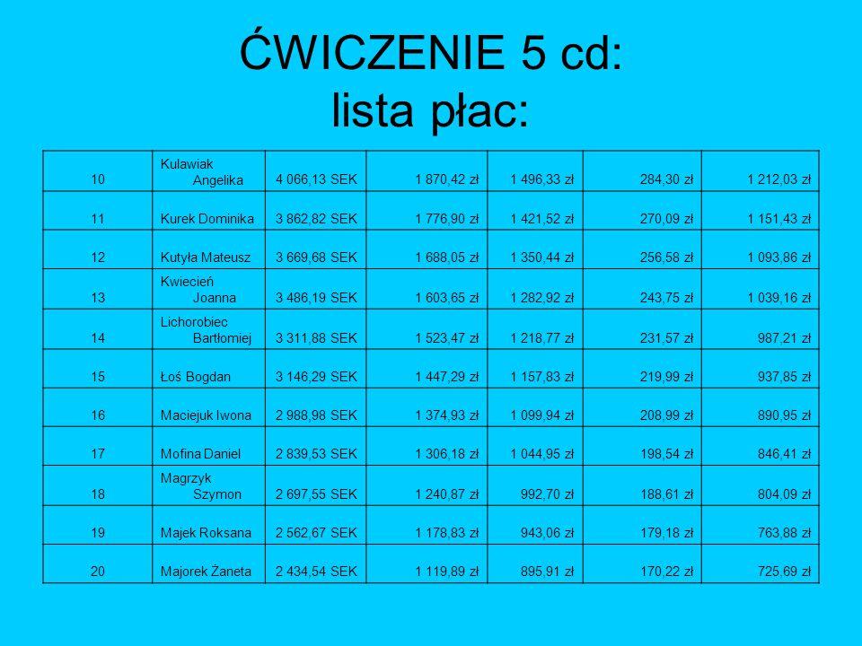 ĆWICZENIE 5 cd: lista płac: 10 Kulawiak Angelika4 066,13 SEK1 870,42 zł1 496,33 zł284,30 zł1 212,03 zł 11Kurek Dominika3 862,82 SEK1 776,90 zł1 421,52