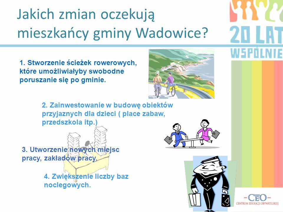 Jakich zmian oczekują mieszkańcy gminy Wadowice. 1.