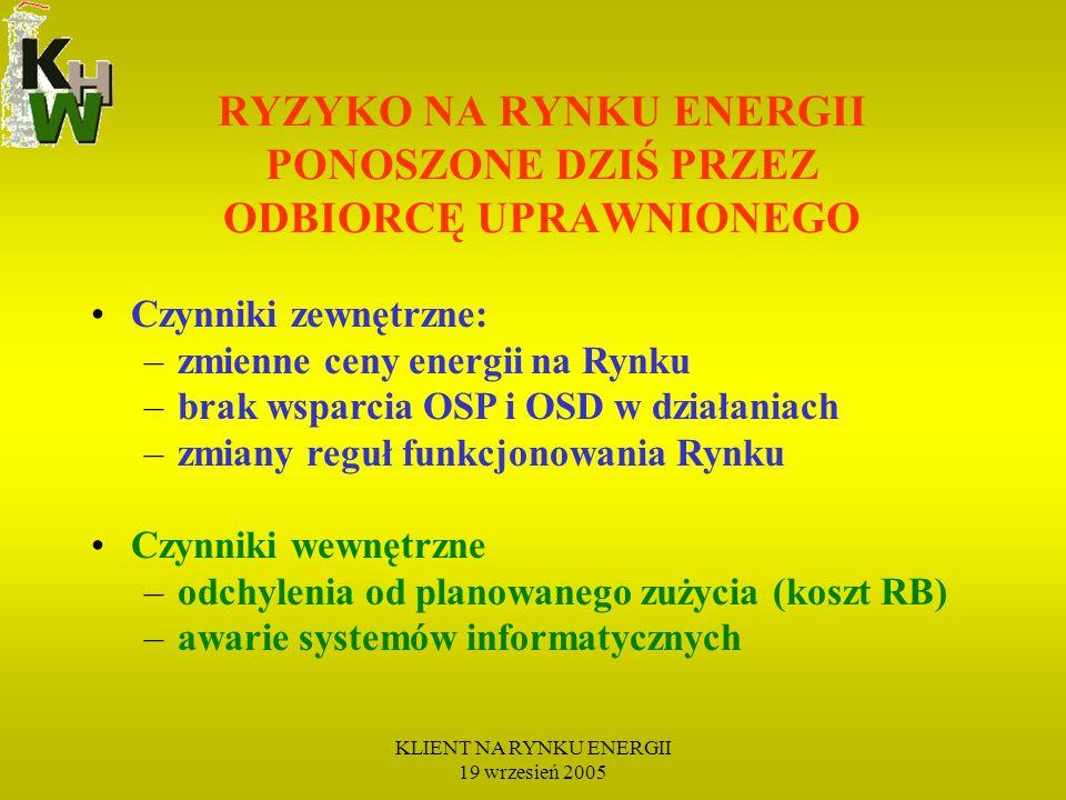 KLIENT NA RYNKU ENERGII 19 wrzesień 2005 Co w praktyce daje Firmie udzia ł w RYNKU ENERGII jako odbiorca uprawniony ???