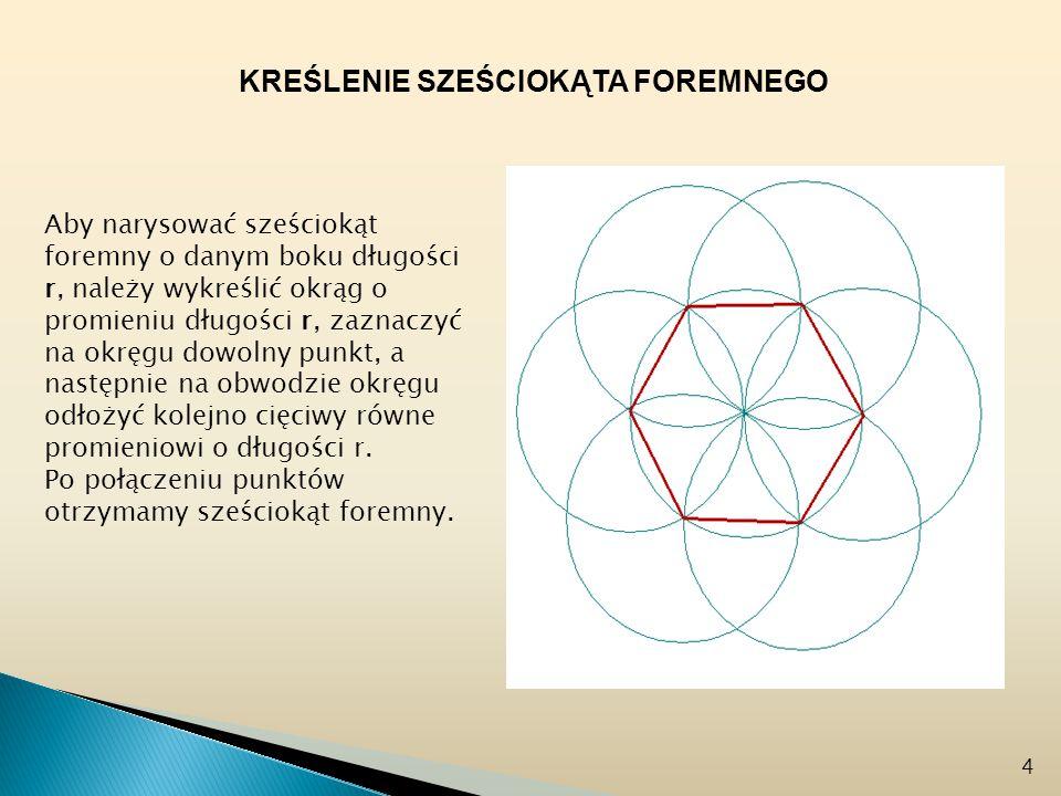 Aby narysować sześciokąt foremny o danym boku długości r, należy wykreślić okrąg o promieniu długości r, zaznaczyć na okręgu dowolny punkt, a następni
