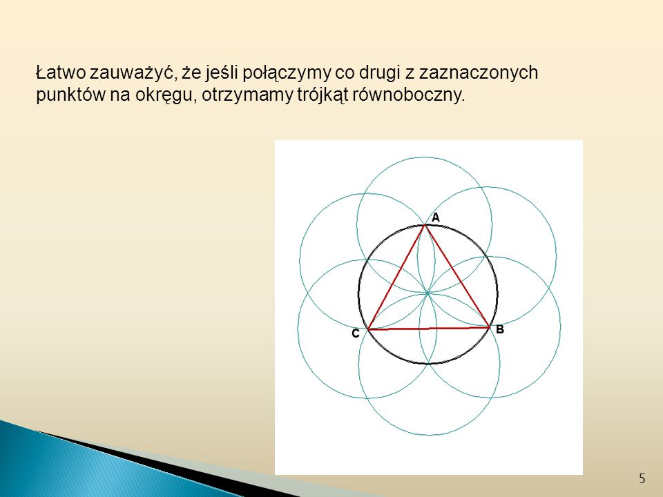 Łatwo zauważyć, że jeśli połączymy co drugi z zaznaczonych punktów na okręgu, otrzymamy trójkąt równoboczny. 5