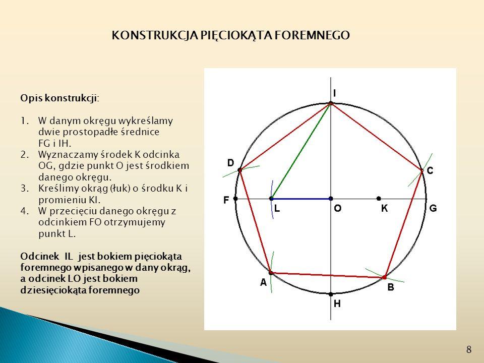 Opis konstrukcji: 1.W danym okręgu wykreślamy dwie prostopadłe średnice FG i IH. 2.Wyznaczamy środek K odcinka OG, gdzie punkt O jest środkiem danego