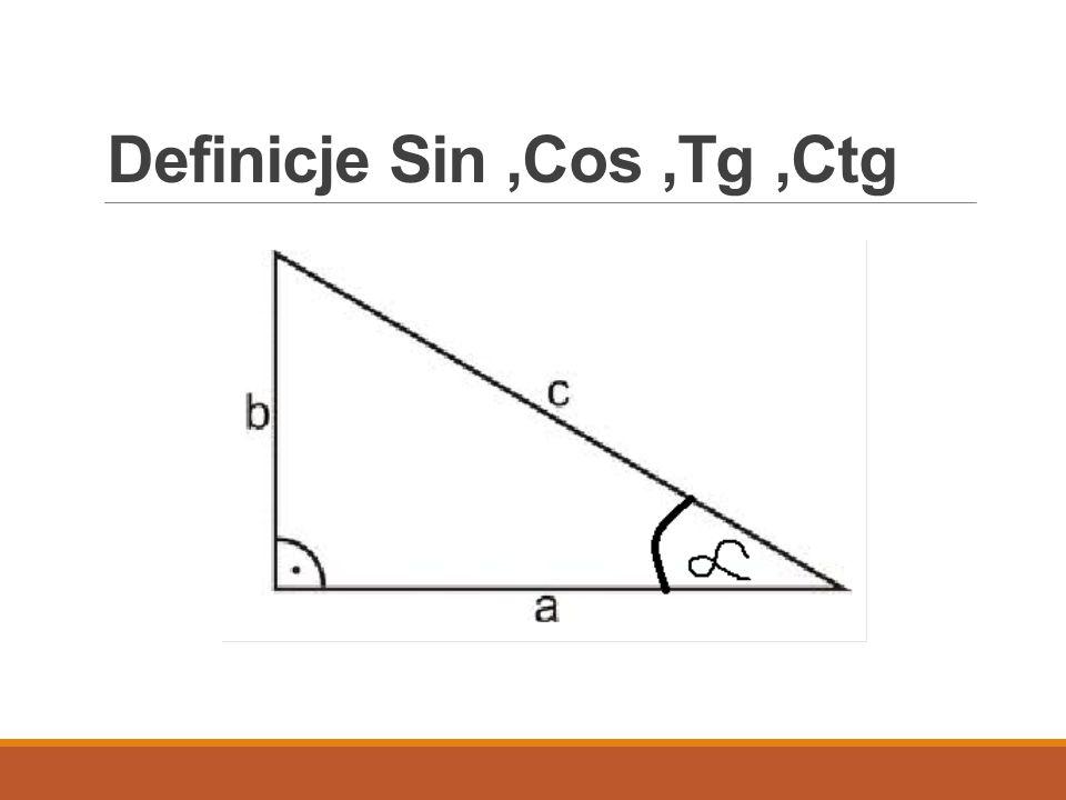 Definicje Sin,Cos,Tg,Ctg