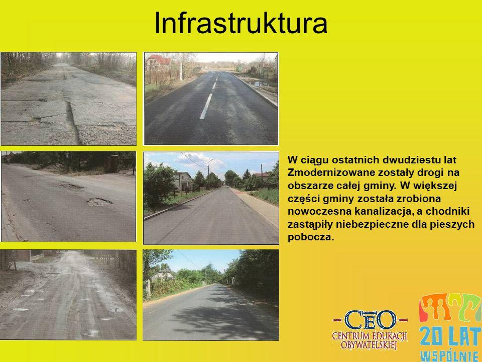Infrastruktura W ciągu ostatnich dwudziestu lat Zmodernizowane zostały drogi na obszarze całej gminy. W większej części gminy została zrobiona nowocze