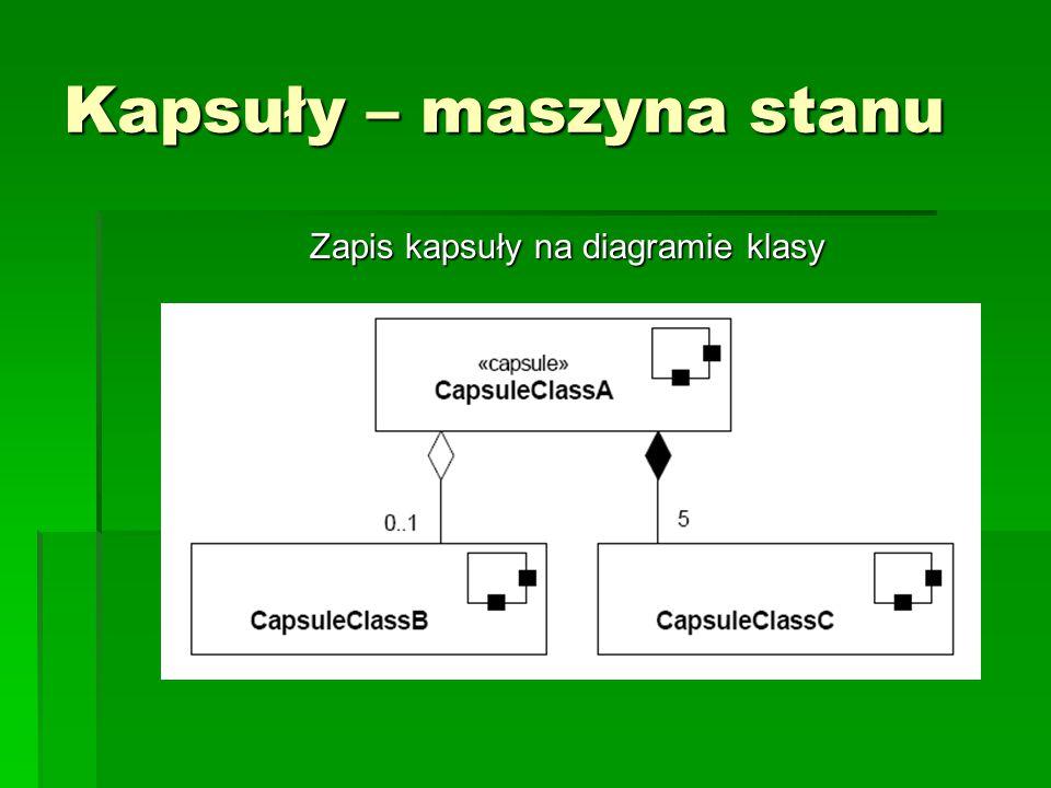 Kapsuły – maszyna stanu Zapis kapsuły na diagramie klasy