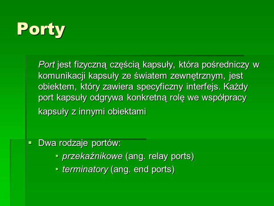 Porty Port jest fizyczną częścią kapsuły, która pośredniczy w komunikacji kapsuły ze światem zewnętrznym, jest obiektem, który zawiera specyficzny interfejs.