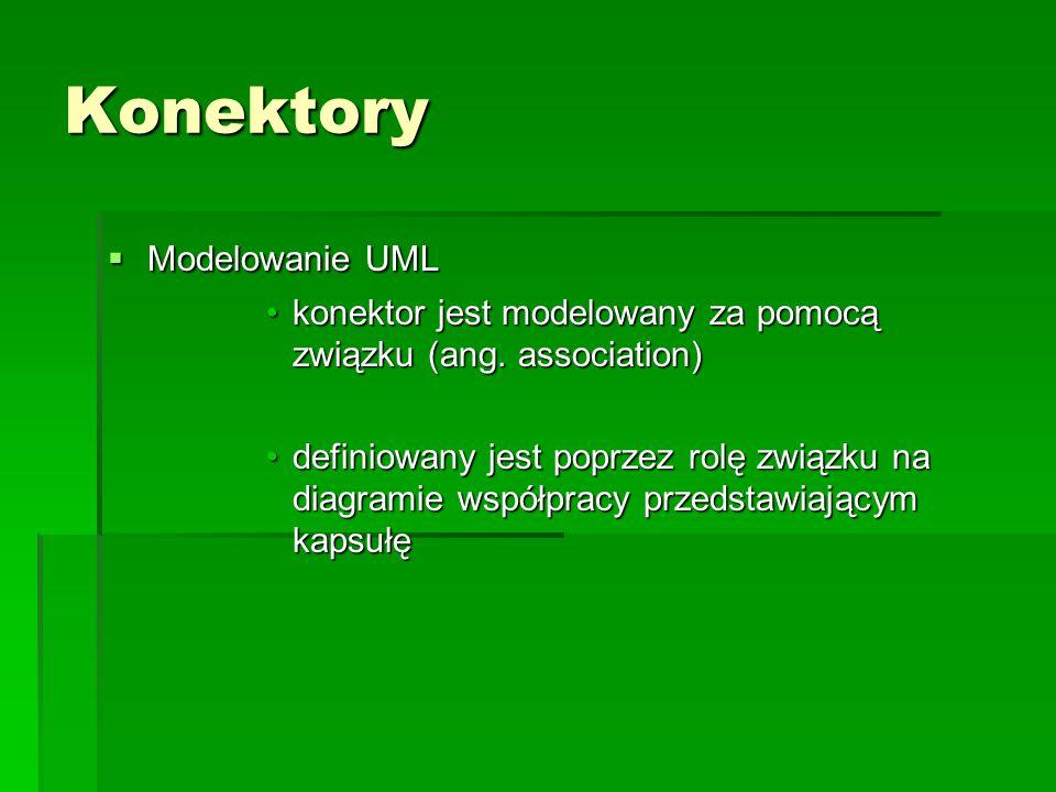 Konektory  Modelowanie UML konektor jest modelowany za pomocą związku (ang. association)konektor jest modelowany za pomocą związku (ang. association)