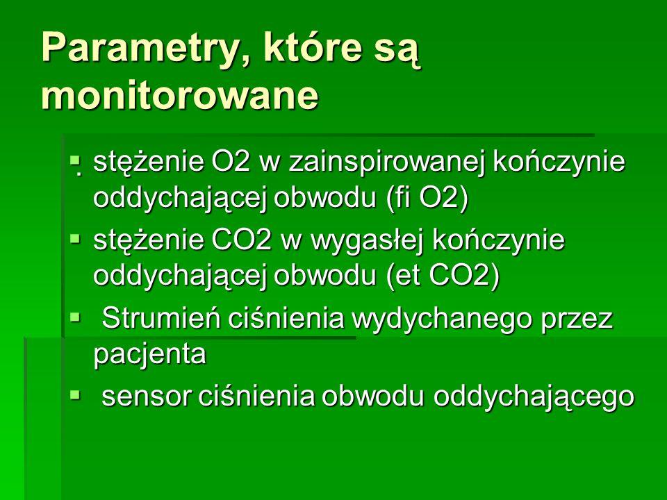 Parametry, które są monitorowane  stężenie O2 w zainspirowanej kończynie oddychającej obwodu (fi O2)  stężenie CO2 w wygasłej kończynie oddychającej obwodu (et CO2)  Strumień ciśnienia wydychanego przez pacjenta  sensor ciśnienia obwodu oddychającego