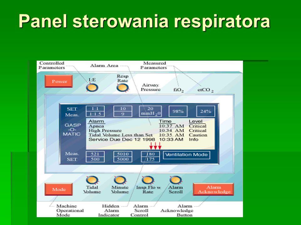 Panel sterowania respiratora