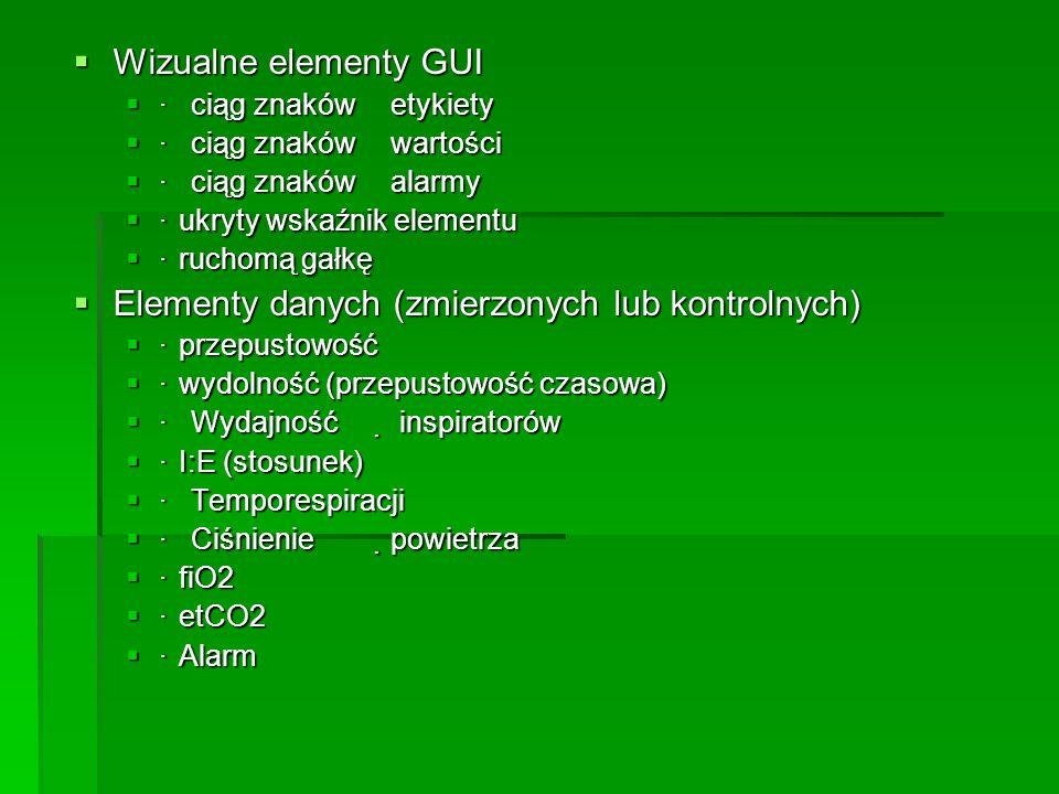  Wizualne elementy GUI  · ciąg znakówetykiety  · ciąg znakówwartości  · ciąg znakówalarmy  ·ukryty wskaźnik elementu  ·ruchomą gałkę  Elementy