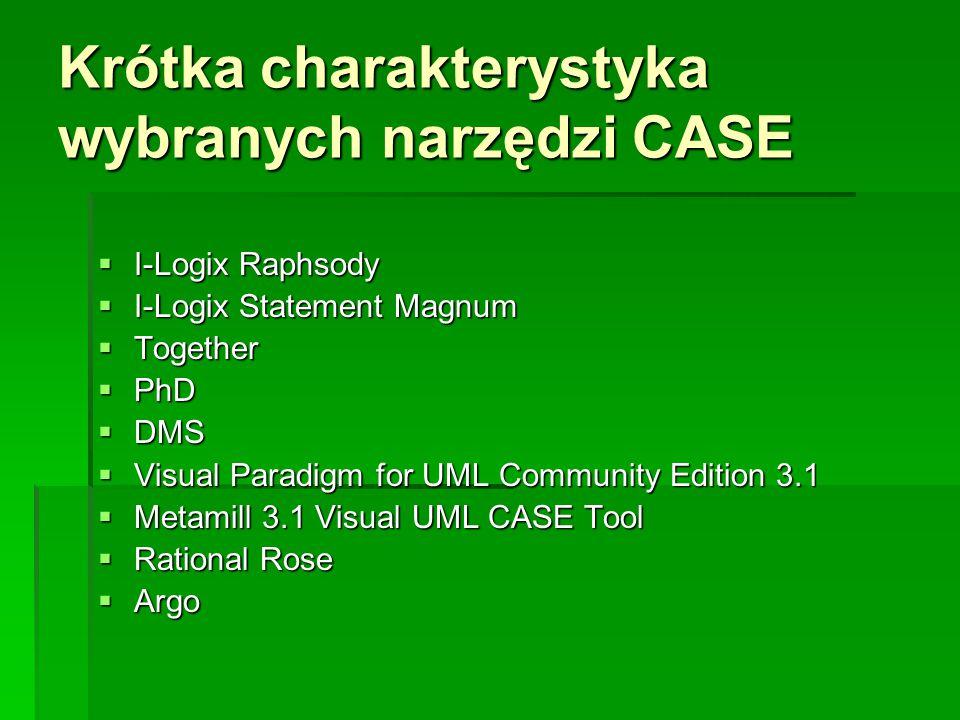 Krótka charakterystyka wybranych narzędzi CASE  I-Logix Raphsody  I-Logix Statement Magnum  Together  PhD  DMS  Visual Paradigm for UML Community Edition 3.1  Metamill 3.1 Visual UML CASE Tool  Rational Rose  Argo
