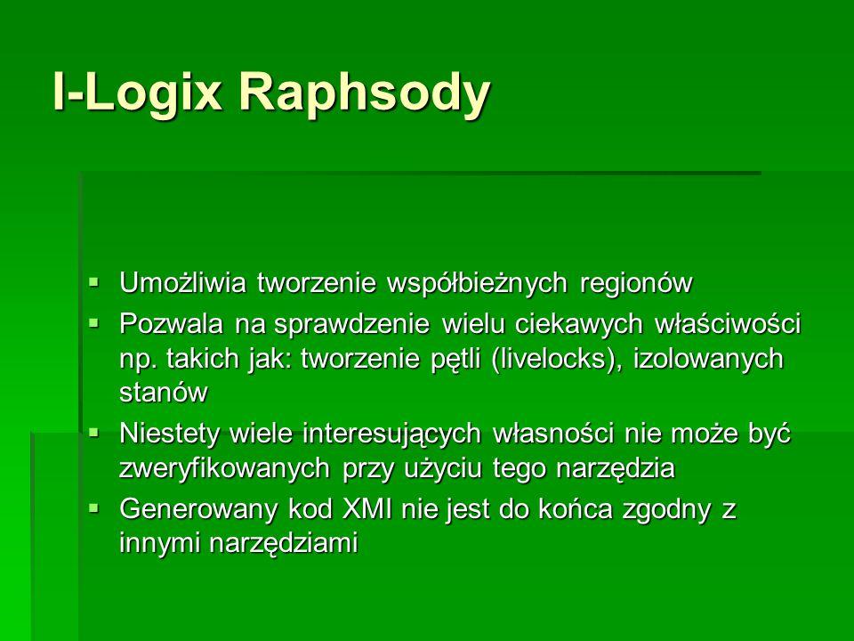 I-Logix Raphsody  Umożliwia tworzenie współbieżnych regionów  Pozwala na sprawdzenie wielu ciekawych właściwości np.