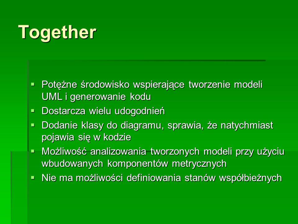 Together  Potężne środowisko wspierające tworzenie modeli UML i generowanie kodu  Dostarcza wielu udogodnień  Dodanie klasy do diagramu, sprawia, ż