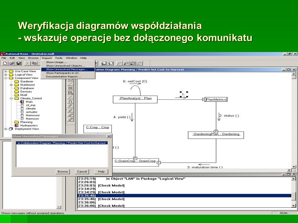 Weryfikacja diagramów współdziałania - wskazuje operacje bez dołączonego komunikatu
