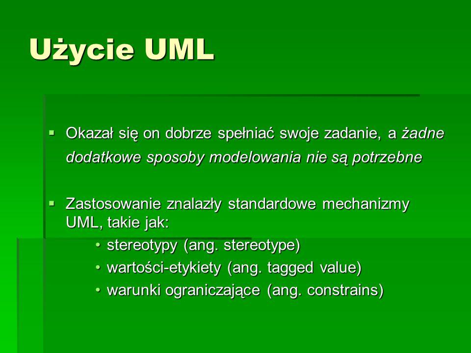 Użycie UML  Okazał się on dobrze spełniać swoje zadanie, a żadne dodatkowe sposoby modelowania nie są potrzebne  Zastosowanie znalazły standardowe mechanizmy UML, takie jak: stereotypy (ang.