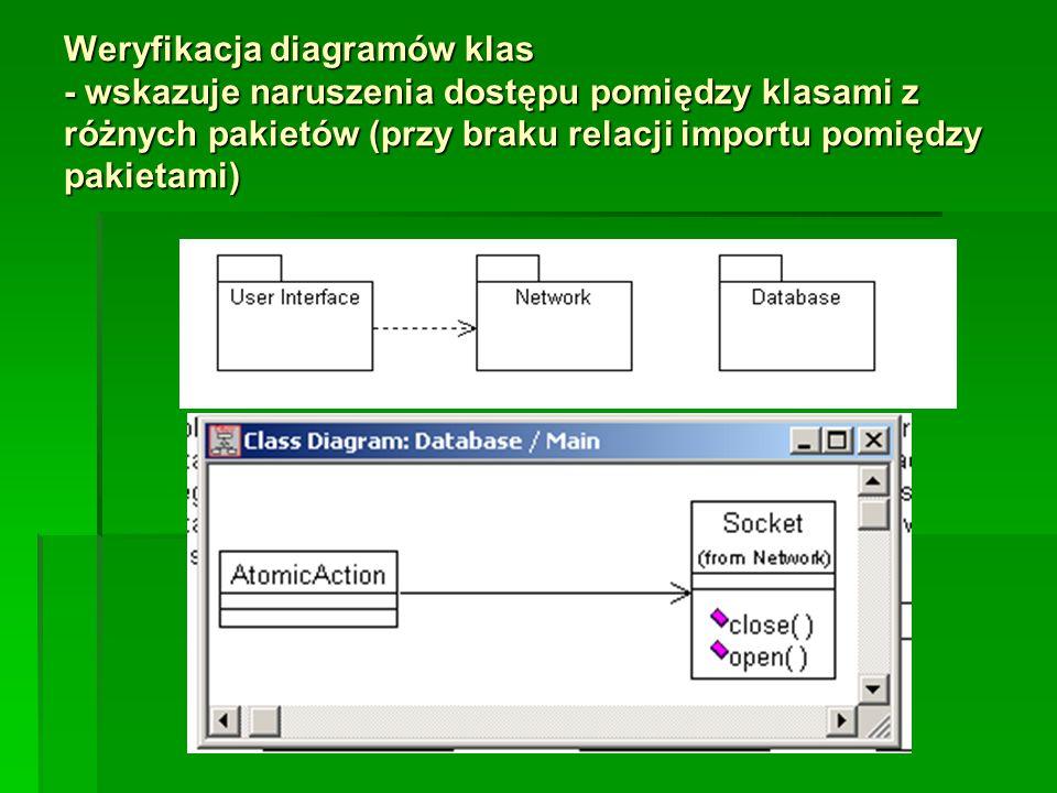 Weryfikacja diagramów klas - wskazuje naruszenia dostępu pomiędzy klasami z różnych pakietów (przy braku relacji importu pomiędzy pakietami)