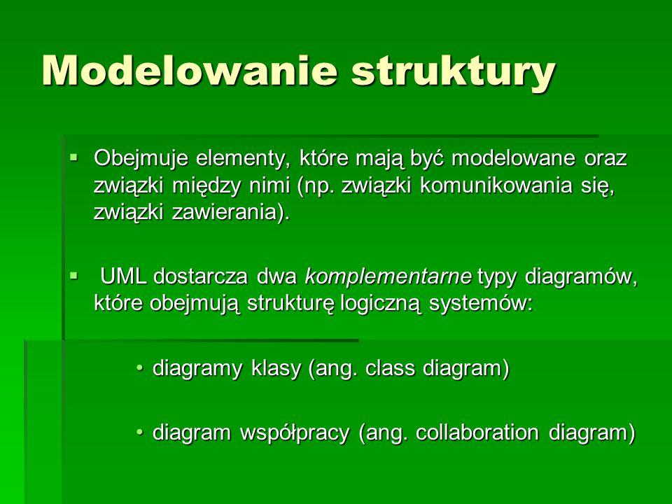 Modelowanie struktury  Obejmuje elementy, które mają być modelowane oraz związki między nimi (np. związki komunikowania się, związki zawierania).  U