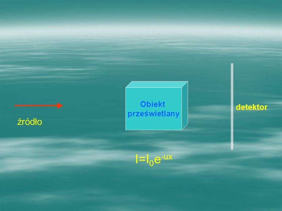 Dostępne źródła  Źródła izotopowe  D-D / D-T  Akceleratory proton + Be  Akceleratory X + W / Pb