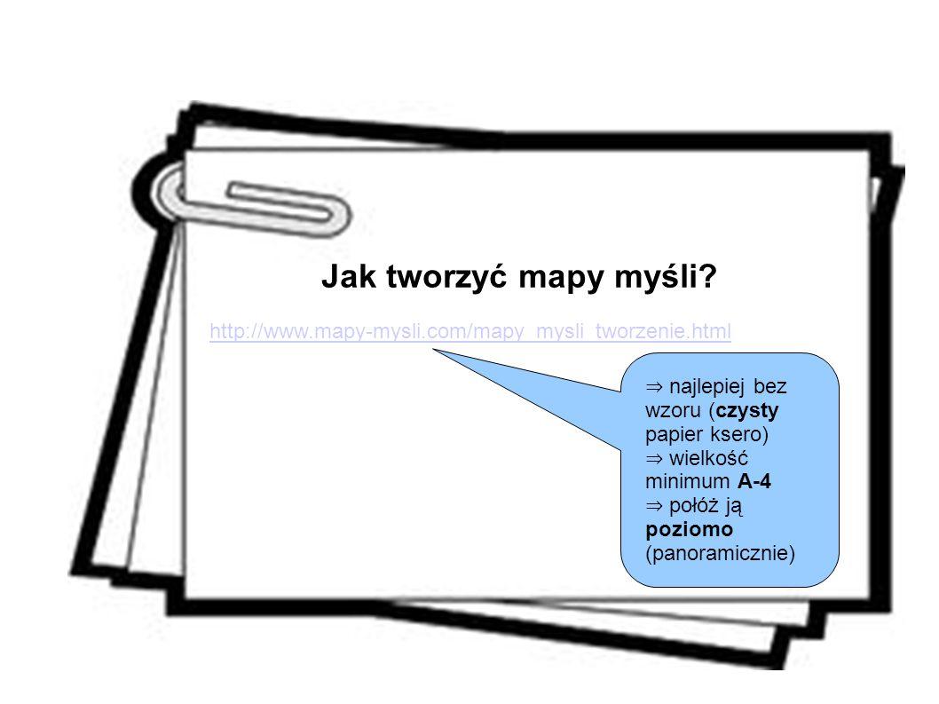 Jak tworzyć mapy myśli.