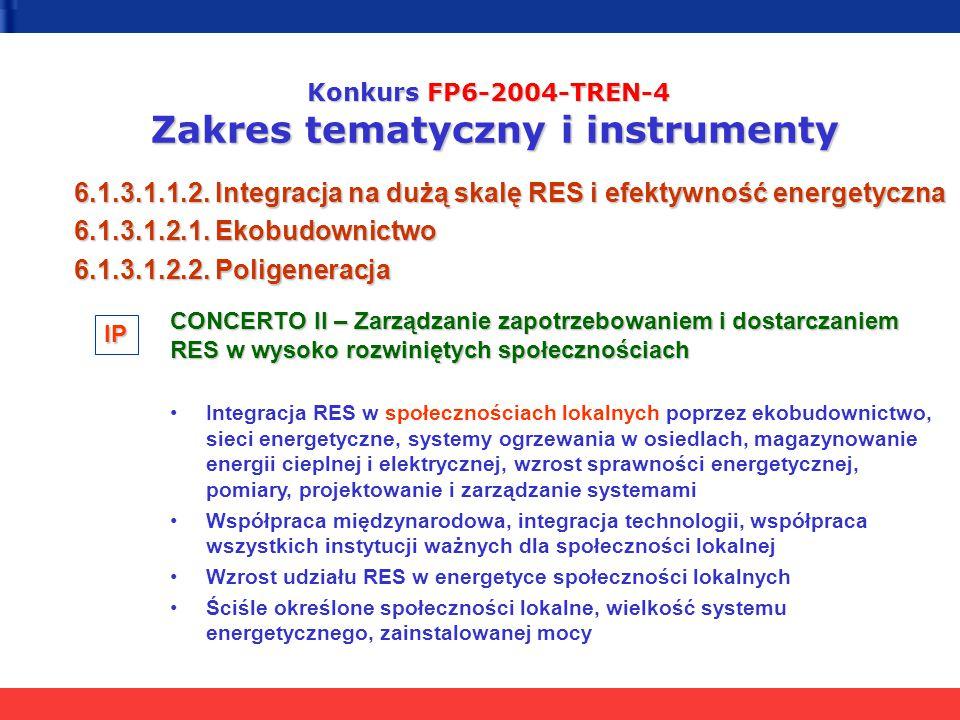 Konkurs FP6-2004-TREN-4 Zakres tematyczny i instrumenty 6.1.3.1.1.2. Integracja na dużą skalę RES i efektywność energetyczna 6.1.3.1.2.1. Ekobudownict