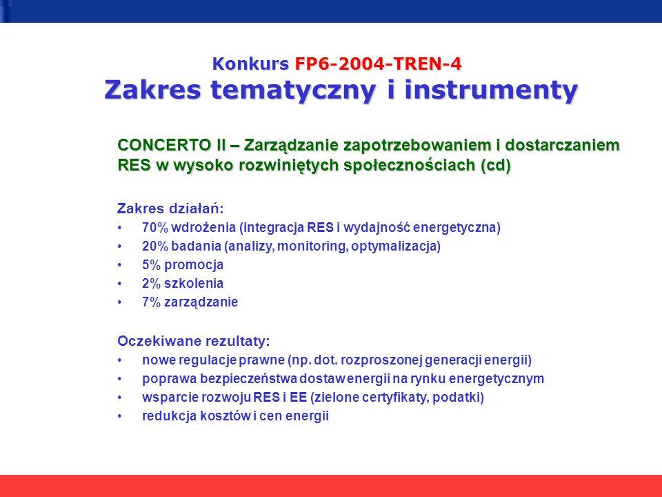 Konkurs FP6-2004-TREN-4 Zakres tematyczny i instrumenty CONCERTO II – Zarządzanie zapotrzebowaniem i dostarczaniem RES w wysoko rozwiniętych społeczno