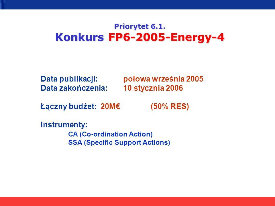 Priorytet 6.1. Konkurs FP6-2005-Energy-4 Data publikacji:połowa września 2005 Data zakończenia:10 stycznia 2006 Łączny budżet: 20M€ (50% RES) Instrume