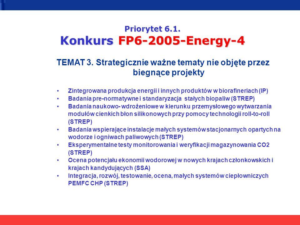 Priorytet 6.1. Konkurs FP6-2005-Energy-4 TEMAT 3. Strategicznie ważne tematy nie objęte przez biegnące projekty Zintegrowana produkcja energii i innyc