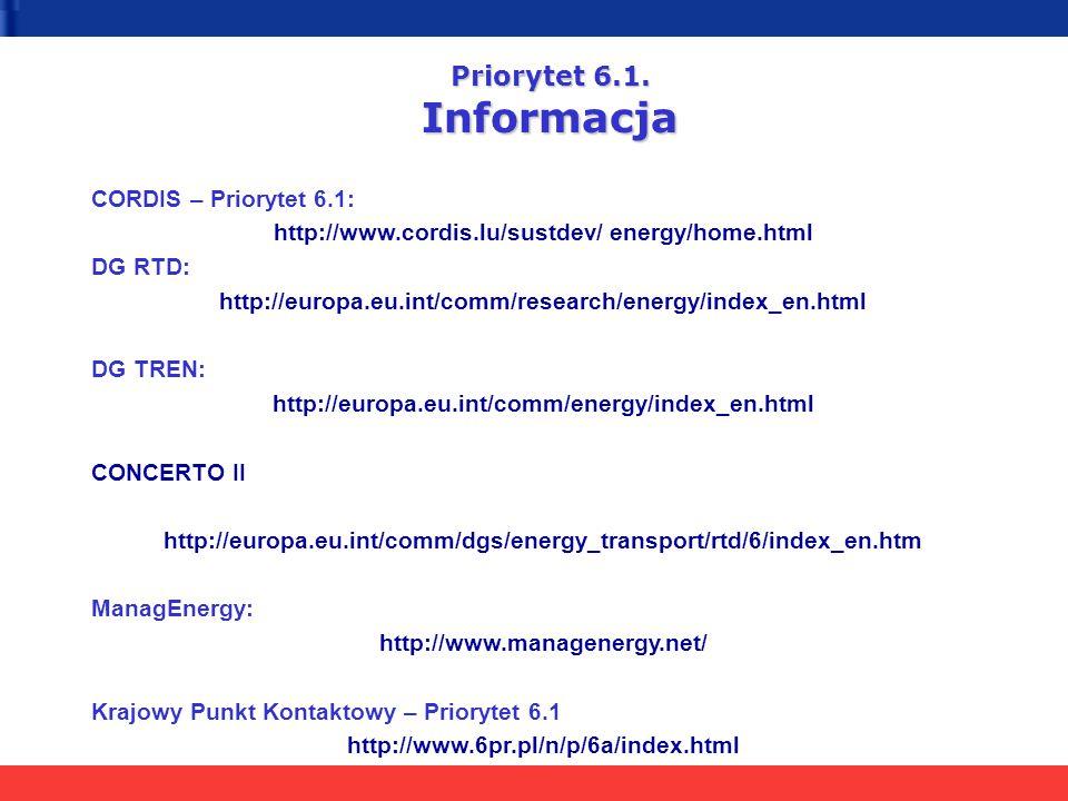 CORDIS – Priorytet 6.1: http://www.cordis.lu/sustdev/ energy/home.html DG RTD: http://europa.eu.int/comm/research/energy/index_en.html DG TREN: http:/