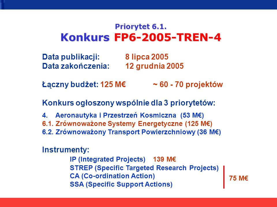 Konkurs FP6-2004-TREN-4 Zakres tematyczny i instrumenty 6.1.3.1.1.1.Tania produkcja energii ze źródeł odnawialnych Innowacyjne metody projektowania zautomatyzowanych systemów grzewczych opartych na biomasie Wprowadzenie w skali masowej na rynek Redukcja kosztów Priorytet - możliwość wykorzystania paliw niskiej jakości (pellety z odpadów) i utrzymanie wysokiego standardu emisji Wykorzystanie energii słonecznej w ogrzewnictwie i chłodnictwie Nowa generacja ogrzewania i chłodzenia słonecznego, Produkcja na dużą skalę Redukcja kosztów Systemy odsalania STREP STREP